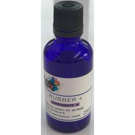 Component B Silicone Liquid Rubber