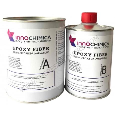 Epoxy Fiber